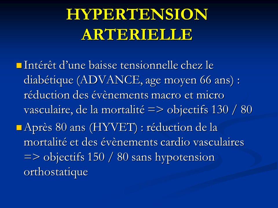 HYPERTENSION ARTERIELLE Intérêt dune baisse tensionnelle chez le diabétique (ADVANCE, age moyen 66 ans) : réduction des évènements macro et micro vasc
