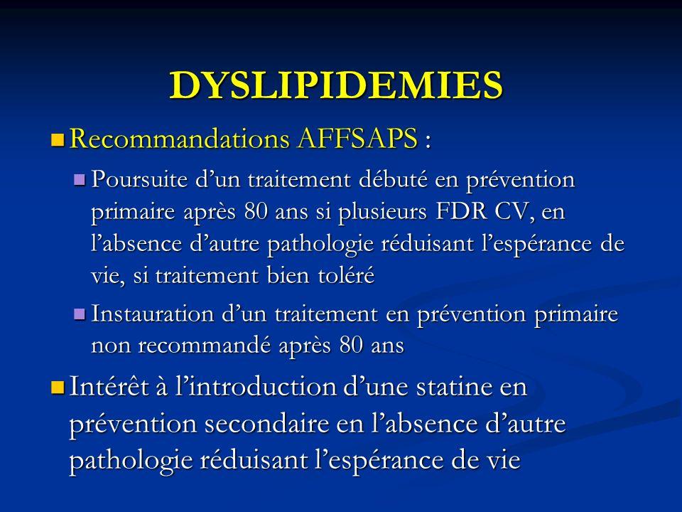 DYSLIPIDEMIES Recommandations AFFSAPS : Recommandations AFFSAPS : Poursuite dun traitement débuté en prévention primaire après 80 ans si plusieurs FDR