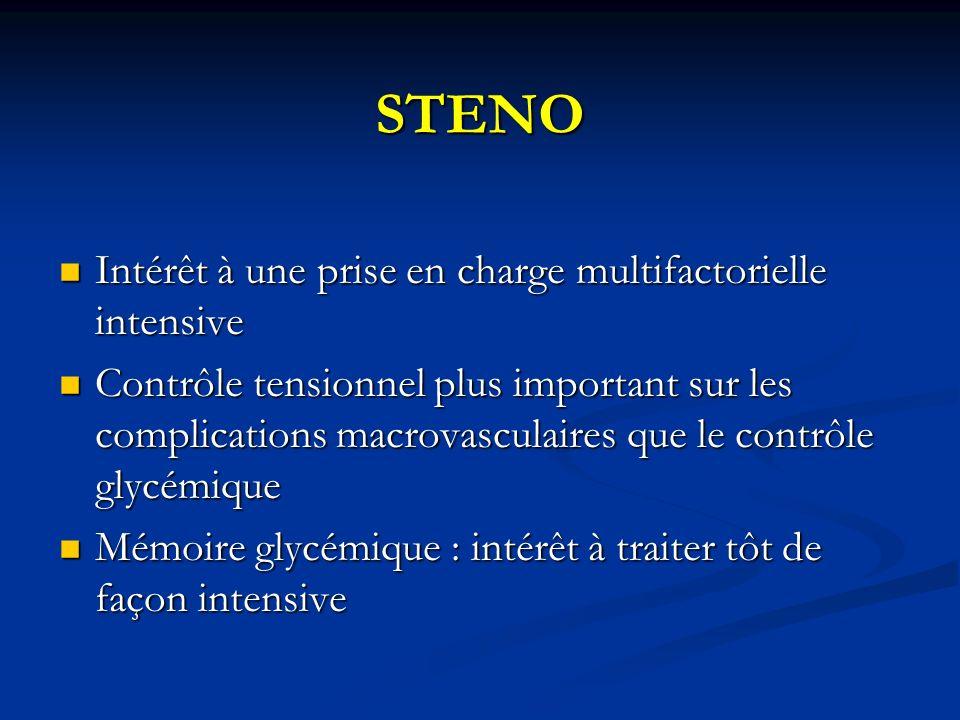 STENO Intérêt à une prise en charge multifactorielle intensive Intérêt à une prise en charge multifactorielle intensive Contrôle tensionnel plus impor