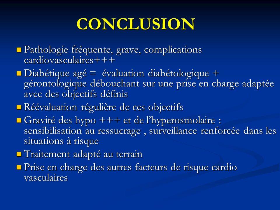 CONCLUSION Pathologie fréquente, grave, complications cardiovasculaires+++ Pathologie fréquente, grave, complications cardiovasculaires+++ Diabétique