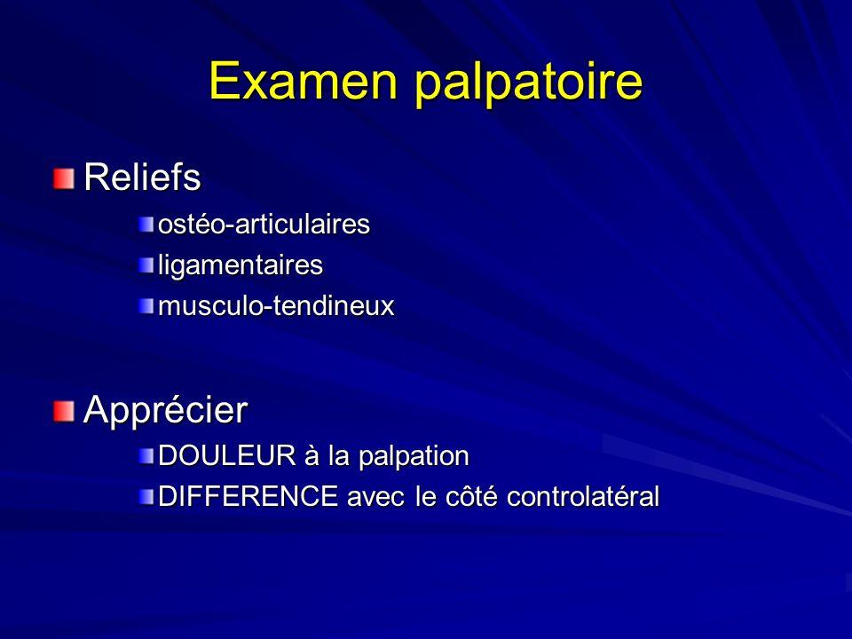 Examen palpatoire Reliefsostéo-articulairesligamentairesmusculo-tendineuxApprécier DOULEUR à la palpation DIFFERENCE avec le côté controlatéral