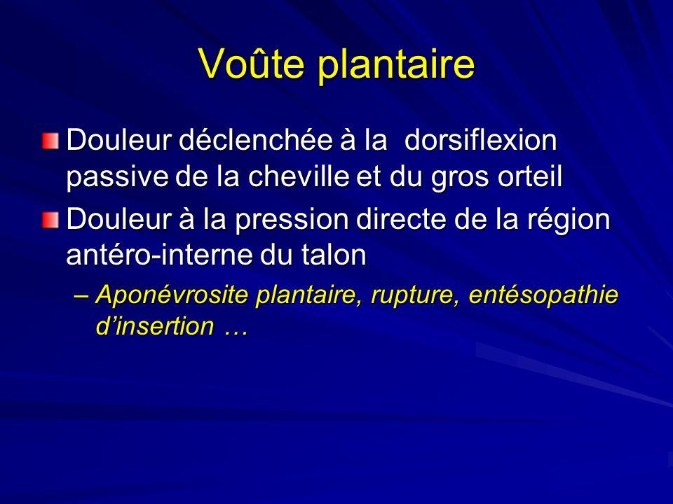Voûte plantaire Douleur déclenchée à la dorsiflexion passive de la cheville et du gros orteil Douleur à la pression directe de la région antéro-intern