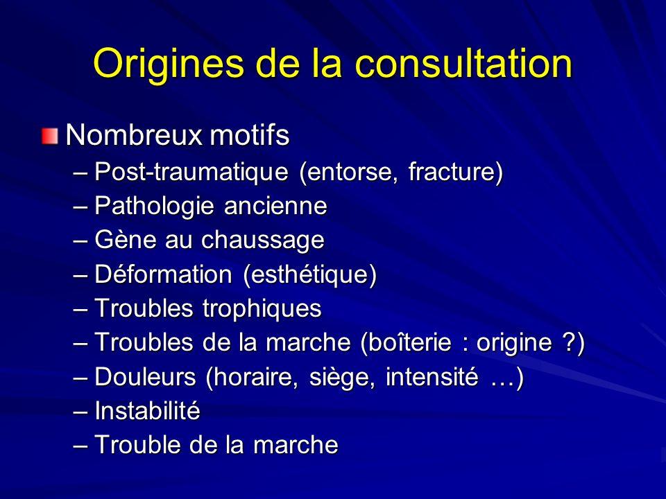 Origines de la consultation Nombreux motifs –Post-traumatique (entorse, fracture) –Pathologie ancienne –Gène au chaussage –Déformation (esthétique) –T