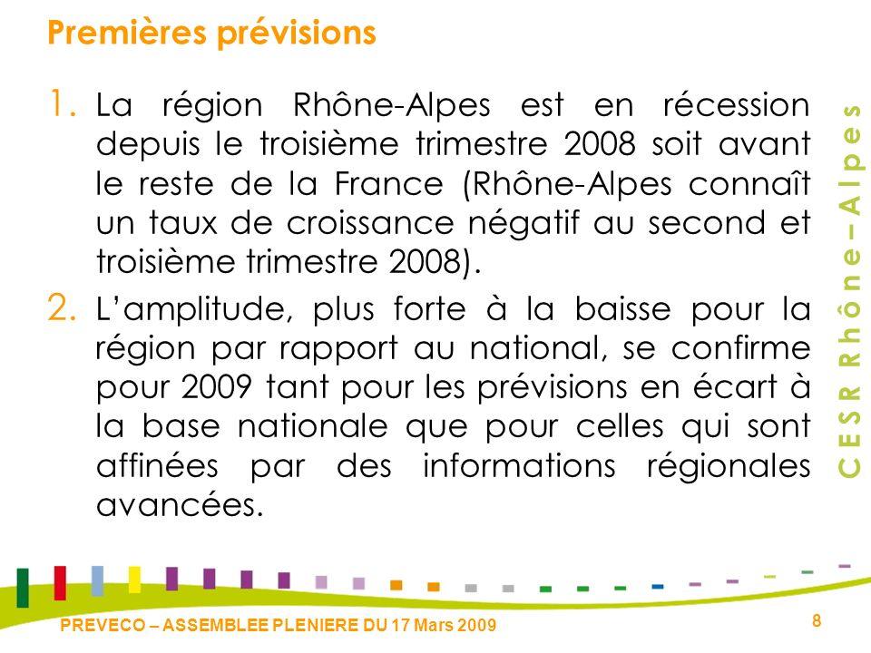 C E S R R h ô n e – A l p e s 8 PREVECO – ASSEMBLEE PLENIERE DU 17 Mars 2009 Premières prévisions 1. La région Rhône-Alpes est en récession depuis le