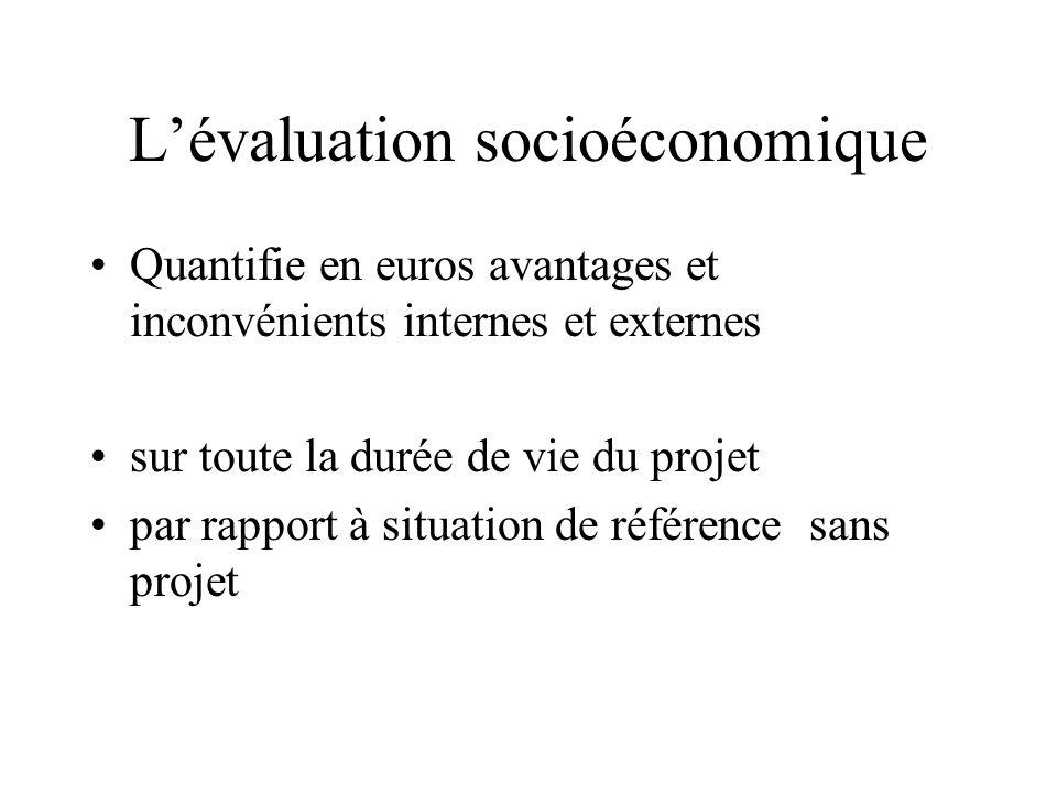 Lévaluation socioéconomique Quantifie en euros avantages et inconvénients internes et externes sur toute la durée de vie du projet par rapport à situation de référence sans projet