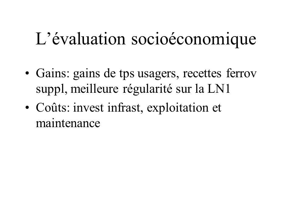 Lévaluation socioéconomique Gains: gains de tps usagers, recettes ferrov suppl, meilleure régularité sur la LN1 Coûts: invest infrast, exploitation et maintenance