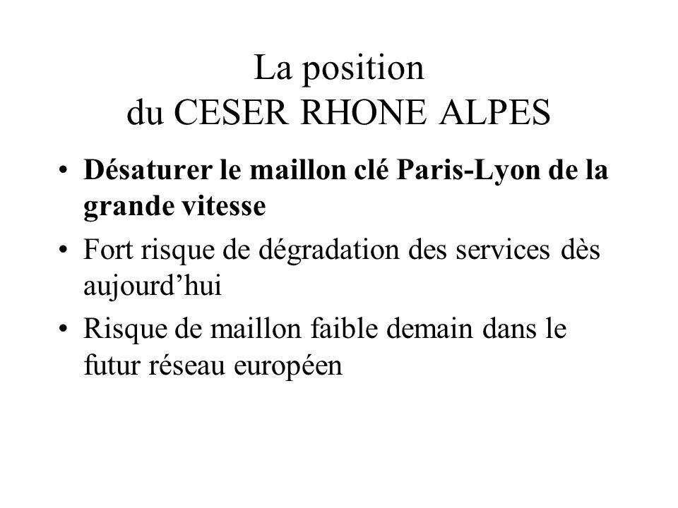 La position du CESER RHONE ALPES Désaturer le maillon clé Paris-Lyon de la grande vitesse Fort risque de dégradation des services dès aujourdhui Risque de maillon faible demain dans le futur réseau européen
