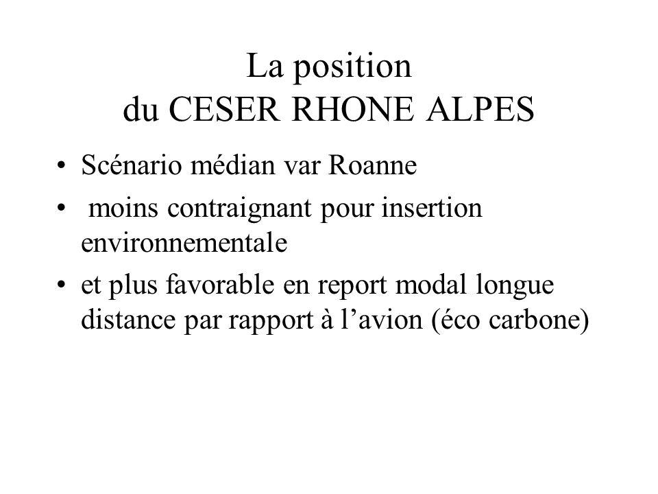 La position du CESER RHONE ALPES Scénario médian var Roanne moins contraignant pour insertion environnementale et plus favorable en report modal longue distance par rapport à lavion (éco carbone)
