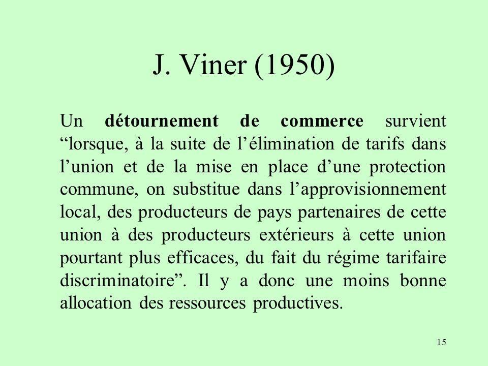 14 Exemple de création de commerce Exemple : après avoir pratiqué en 1957 des tarifs douaniers sur les automobiles de 30 % (France) et de 17 à 21 % (A