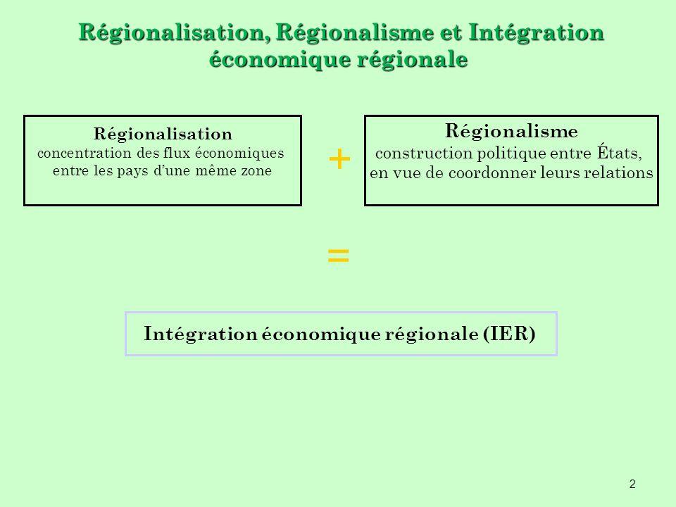 Régionalisation concentration des flux économiques entre les pays dune même zone Régionalisme construction politique entre États, en vue de coordonner leurs relations Régionalisation, Régionalisme et Intégration économique régionale Régionalisation, Régionalisme et Intégration économique régionale + Intégration économique régionale (IER) = 2