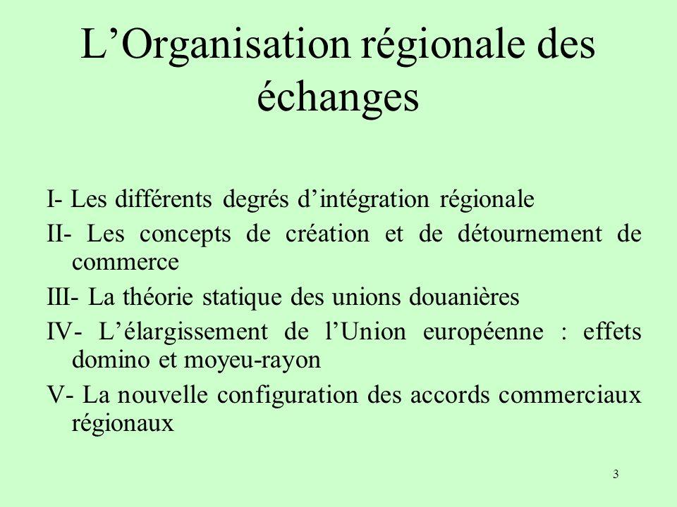 3 LOrganisation régionale des échanges I- Les différents degrés dintégration régionale II- Les concepts de création et de détournement de commerce III- La théorie statique des unions douanières IV- Lélargissement de lUnion européenne : effets domino et moyeu-rayon V- La nouvelle configuration des accords commerciaux régionaux