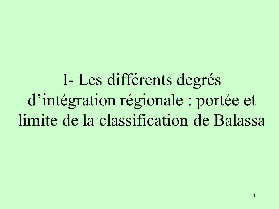 4 I- Les différents degrés dintégration régionale : portée et limite de la classification de Balassa