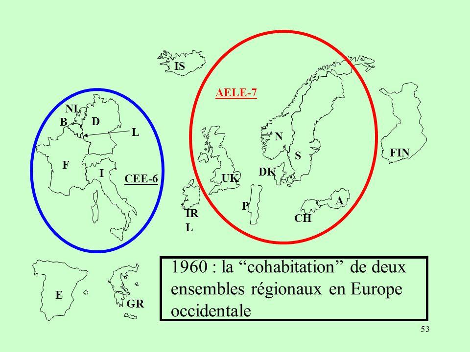 52 Constitution de lAELE (Association européenne de libre-échange) 1960 : entrée en vigueur de lAELE composée de lAutriche, du Danemark, de la Norvège