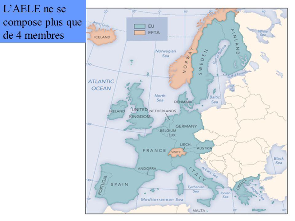 56 Il aboutit à la signature du Traité de Porto (1992) instaurant lEEE LEEE (Espace économique européen) instaure un marché commun entre ses membres,