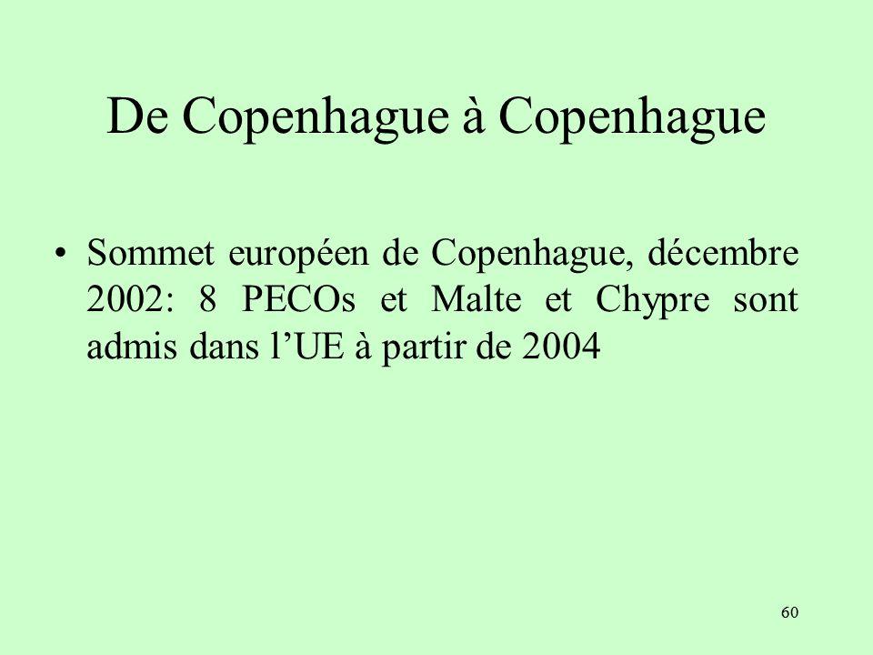 59 La 5 ème vague délargissement Juin 1993 : établissement des critères de Copenhague : Démocratie Respect des droits de lhomme et protection des minorités Un critère juridique : l acquis communautaire Economie de marché