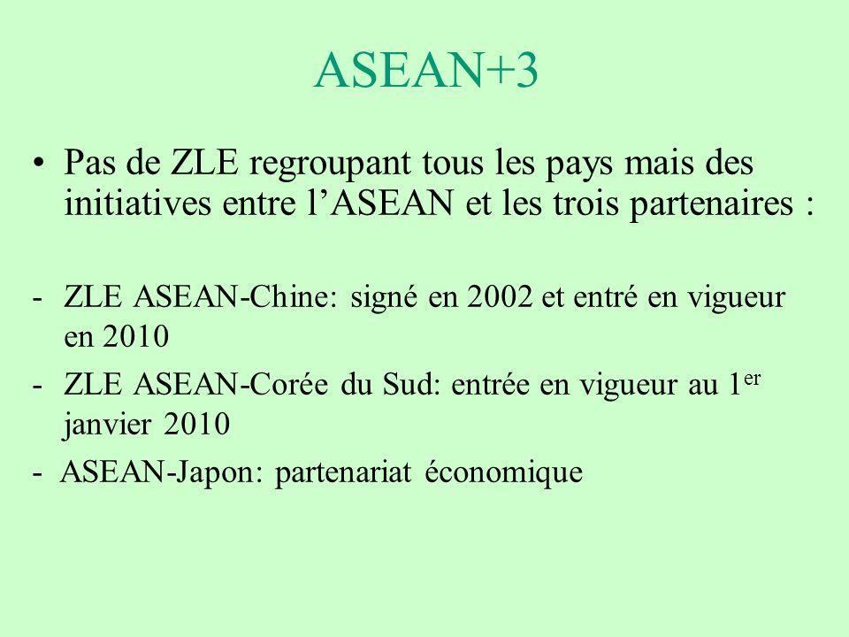 70 Vers une Zone de libre-échange ASEAN + 3