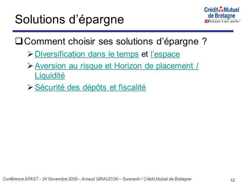 Conférence APAST – 24 Novembre 2009 – Arnaud GIRAUDON – Suravenir / Crédit Mutuel de Bretagne 12 Solutions dépargne Comment choisir ses solutions dépa