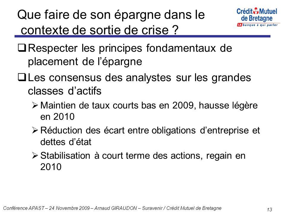 Conférence APAST – 24 Novembre 2009 – Arnaud GIRAUDON – Suravenir / Crédit Mutuel de Bretagne 13 Que faire de son épargne dans le contexte de sortie d