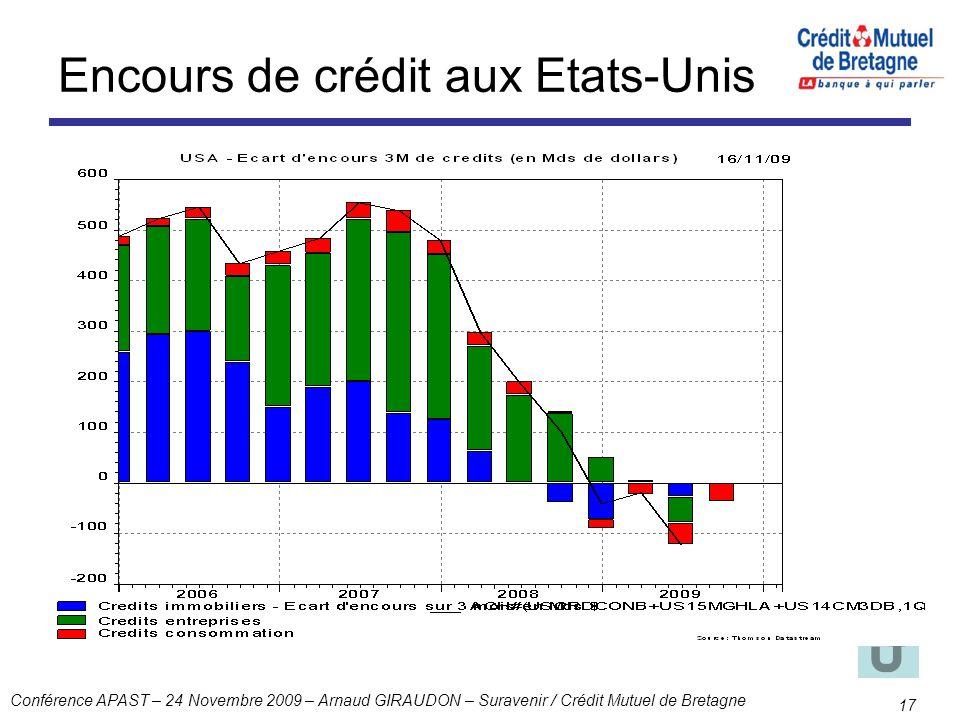 Conférence APAST – 24 Novembre 2009 – Arnaud GIRAUDON – Suravenir / Crédit Mutuel de Bretagne 17 Encours de crédit aux Etats-Unis