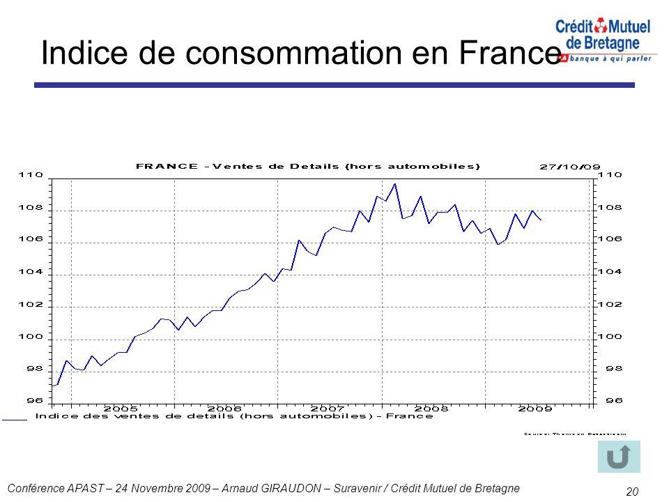 Conférence APAST – 24 Novembre 2009 – Arnaud GIRAUDON – Suravenir / Crédit Mutuel de Bretagne 20 Indice de consommation en France