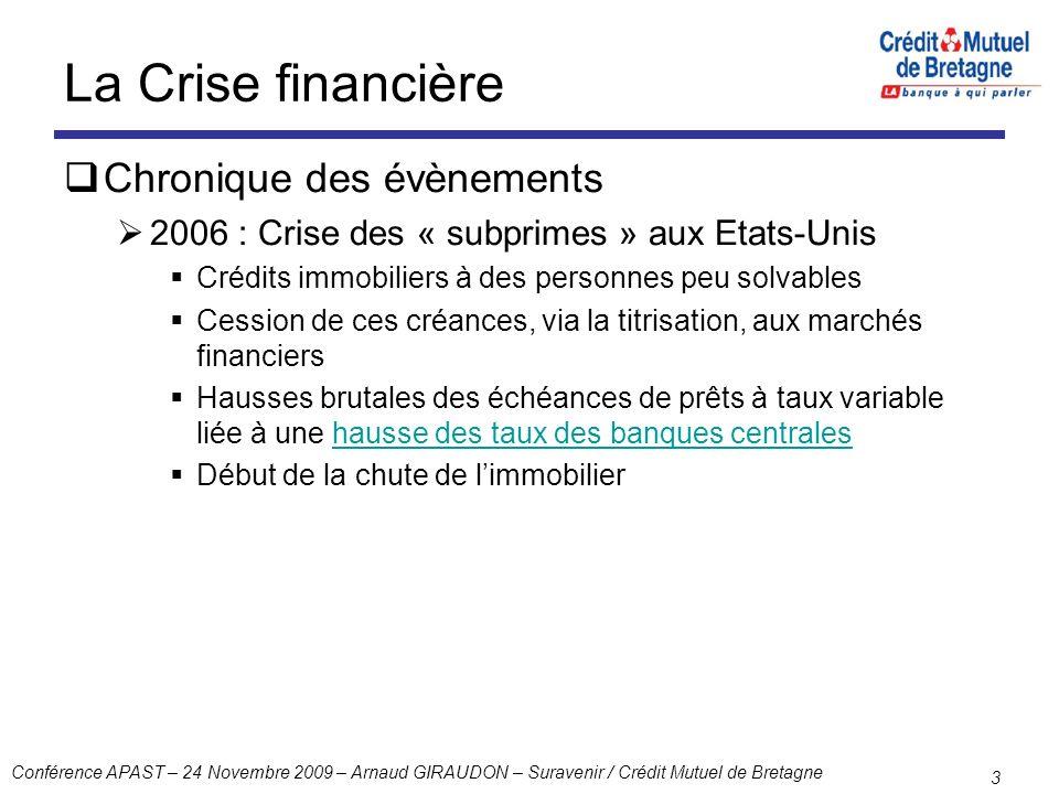 Conférence APAST – 24 Novembre 2009 – Arnaud GIRAUDON – Suravenir / Crédit Mutuel de Bretagne 3 La Crise financière Chronique des évènements 2006 : Cr