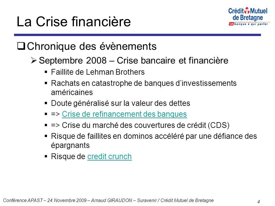 Conférence APAST – 24 Novembre 2009 – Arnaud GIRAUDON – Suravenir / Crédit Mutuel de Bretagne 4 La Crise financière Chronique des évènements Septembre