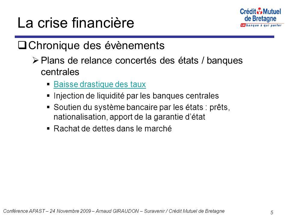 Conférence APAST – 24 Novembre 2009 – Arnaud GIRAUDON – Suravenir / Crédit Mutuel de Bretagne 5 La crise financière Chronique des évènements Plans de