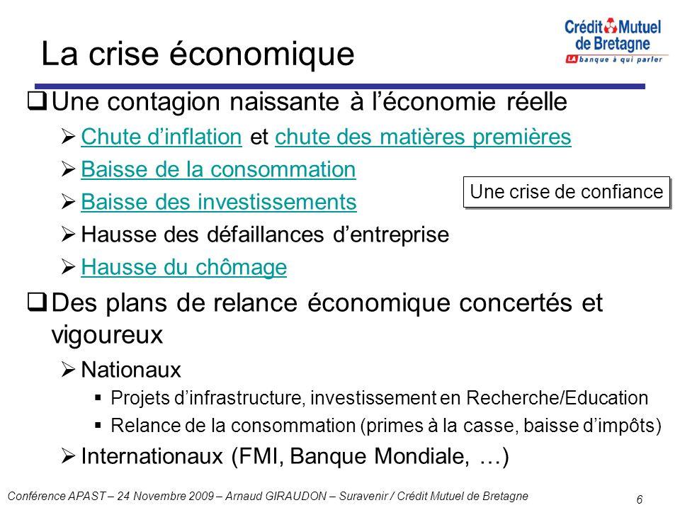 Conférence APAST – 24 Novembre 2009 – Arnaud GIRAUDON – Suravenir / Crédit Mutuel de Bretagne 6 La crise économique Une contagion naissante à léconomi