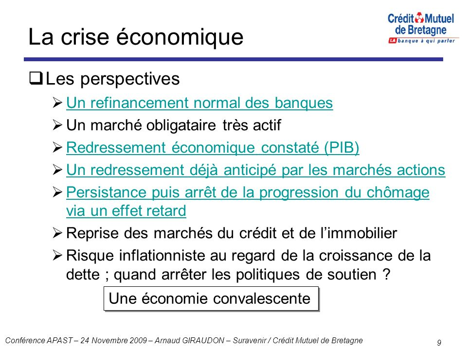 Conférence APAST – 24 Novembre 2009 – Arnaud GIRAUDON – Suravenir / Crédit Mutuel de Bretagne 9 La crise économique Les perspectives Un refinancement