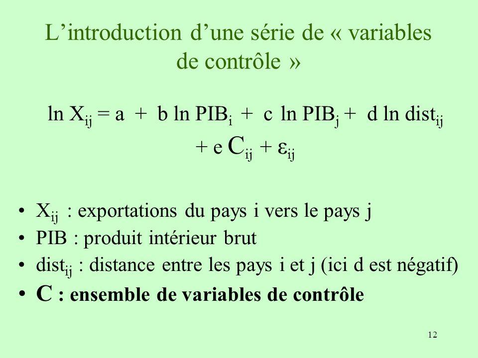 12 Lintroduction dune série de « variables de contrôle » ln X ij = a + b ln PIB i + c ln PIB j + d ln dist ij + e C ij + ε ij X ij : exportations du p