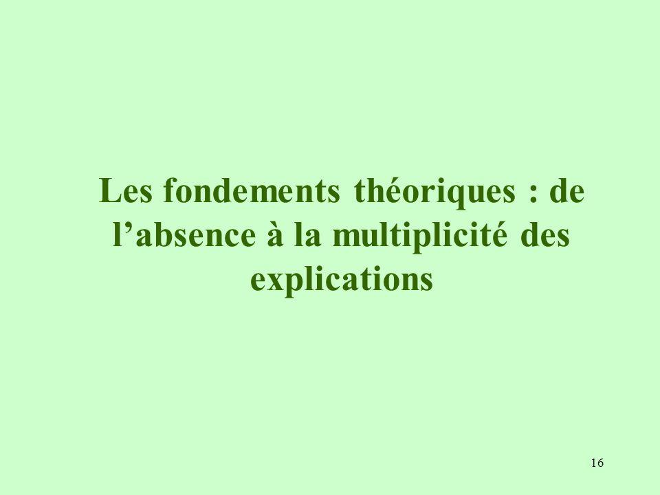 16 Les fondements théoriques : de labsence à la multiplicité des explications