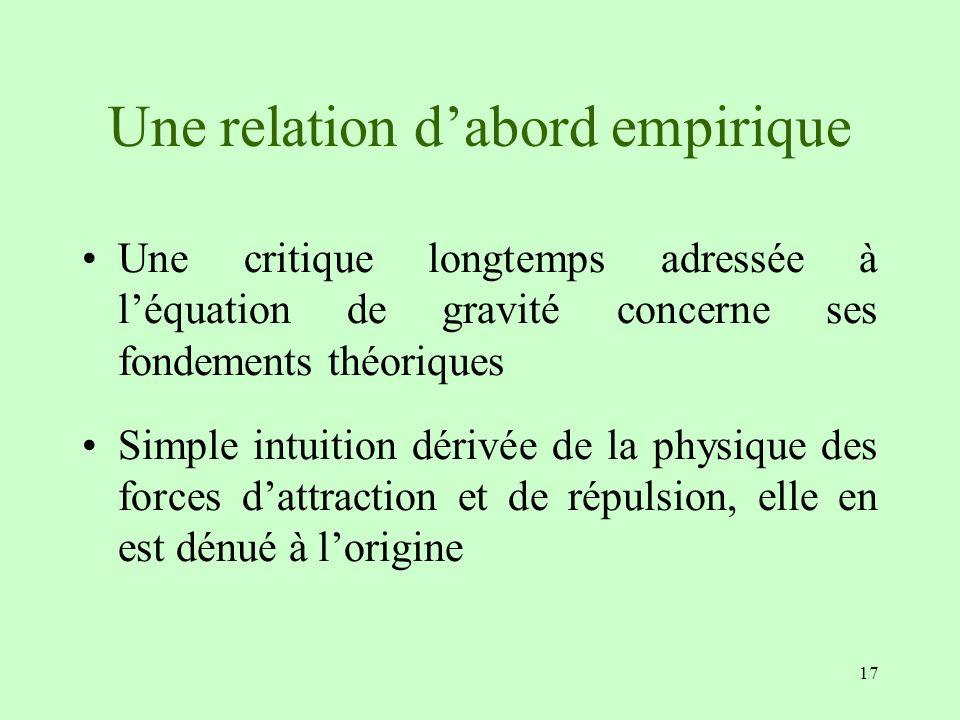 17 Une relation dabord empirique Une critique longtemps adressée à léquation de gravité concerne ses fondements théoriques Simple intuition dérivée de