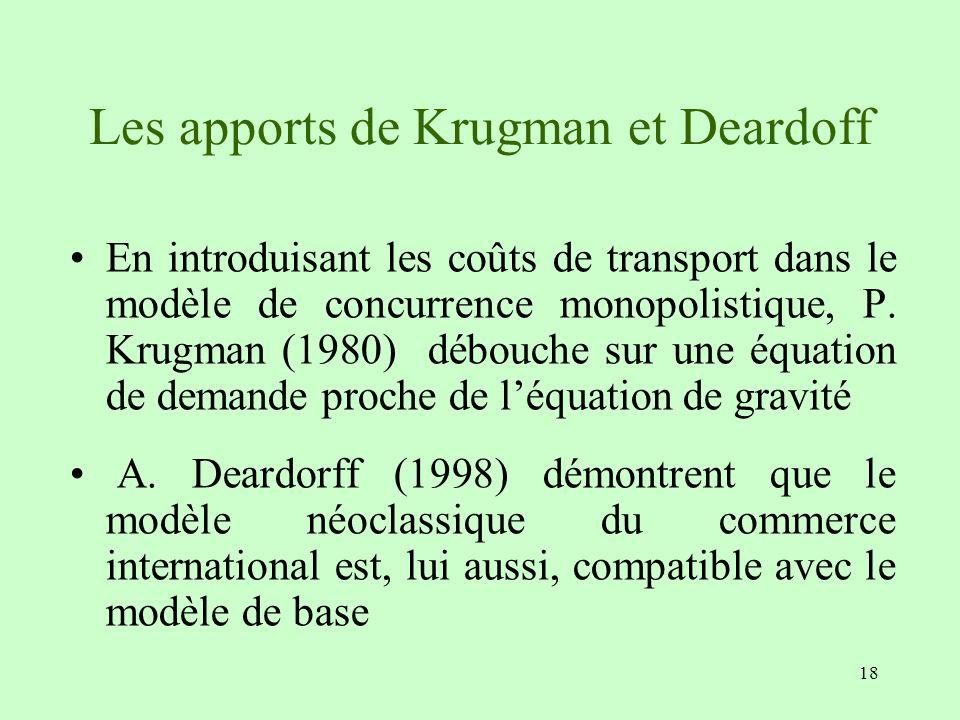 18 Les apports de Krugman et Deardoff En introduisant les coûts de transport dans le modèle de concurrence monopolistique, P. Krugman (1980) débouche