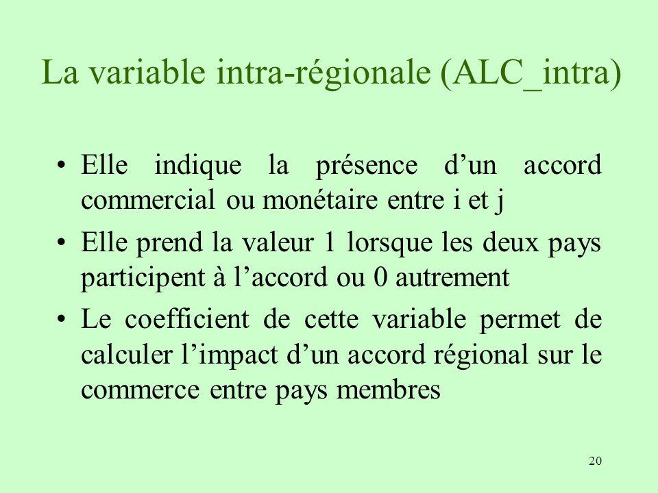 20 La variable intra-régionale (ALC_intra) Elle indique la présence dun accord commercial ou monétaire entre i et j Elle prend la valeur 1 lorsque les