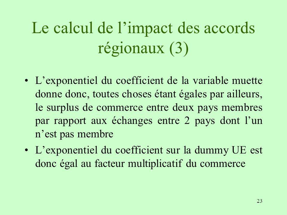 23 Le calcul de limpact des accords régionaux (3) Lexponentiel du coefficient de la variable muette donne donc, toutes choses étant égales par ailleur