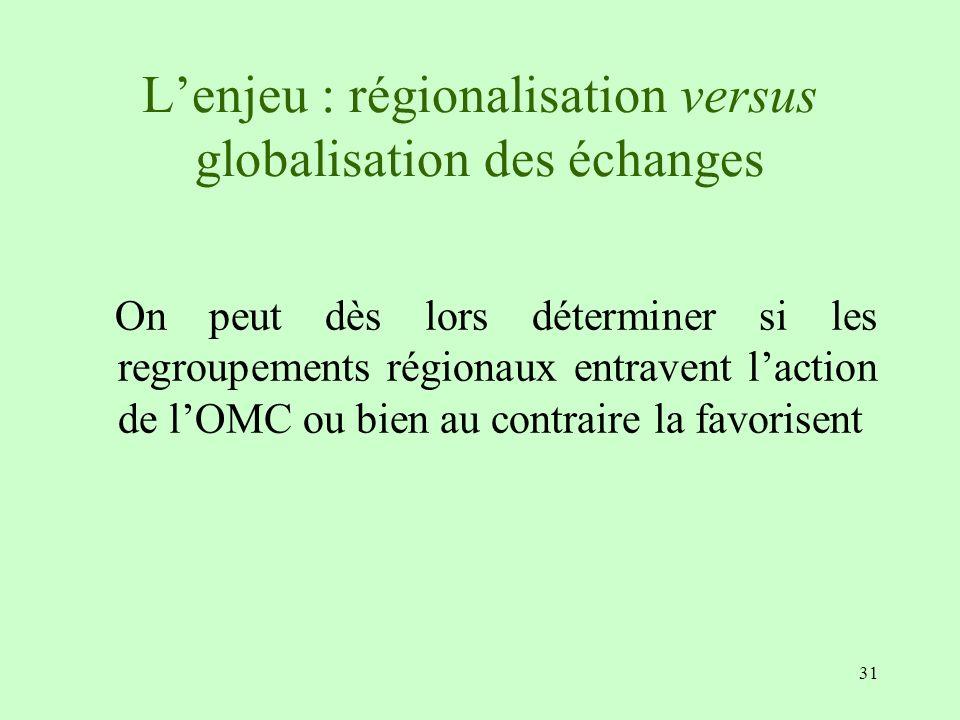 31 Lenjeu : régionalisation versus globalisation des échanges On peut dès lors déterminer si les regroupements régionaux entravent laction de lOMC ou