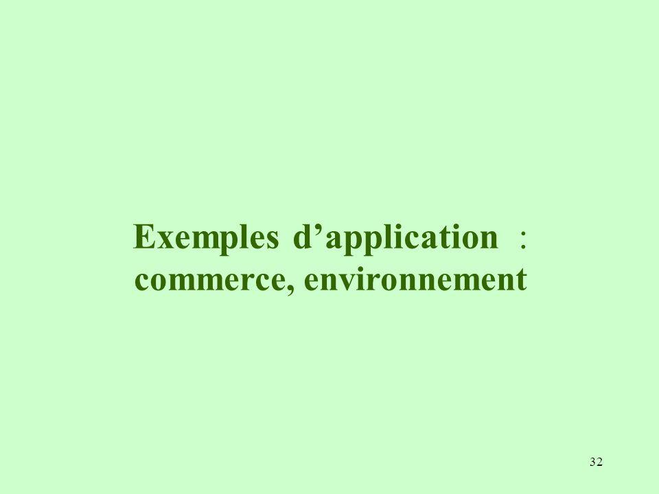 32 Exemples dapplication : commerce, environnement