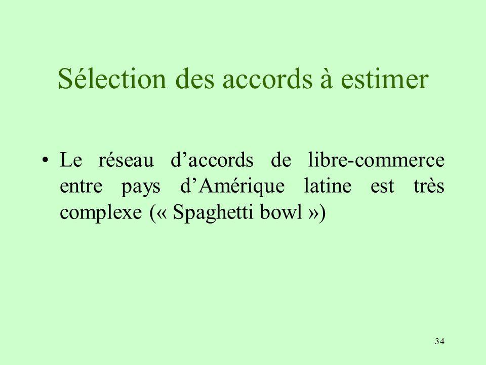 34 Sélection des accords à estimer Le réseau daccords de libre-commerce entre pays dAmérique latine est très complexe (« Spaghetti bowl »)