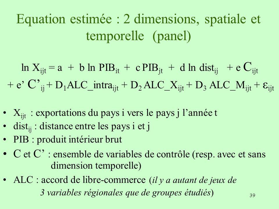 39 Equation estimée : 2 dimensions, spatiale et temporelle (panel) ln X ijt = a + b ln PIB it + c PIB jt + d ln dist ij + e C ijt + e C ij + D 1 ALC_i