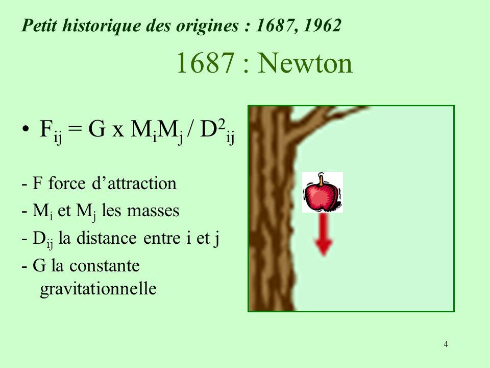 4 1687 : Newton F ij = G x M i M j / D 2 ij - F force dattraction - M i et M j les masses - D ij la distance entre i et j - G la constante gravitation