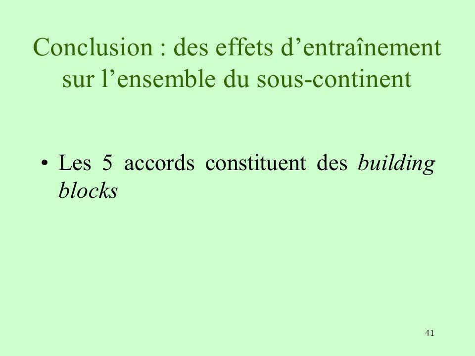 41 Conclusion : des effets dentraînement sur lensemble du sous-continent Les 5 accords constituent des building blocks
