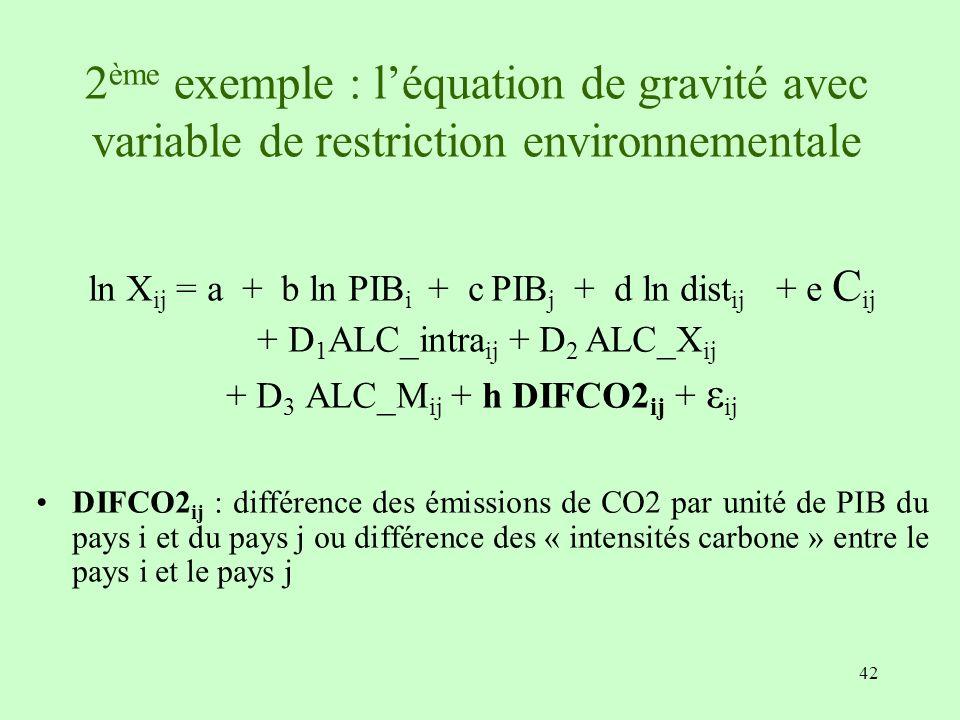 42 2 ème exemple : léquation de gravité avec variable de restriction environnementale ln X ij = a + b ln PIB i + c PIB j + d ln dist ij + e C ij + D 1