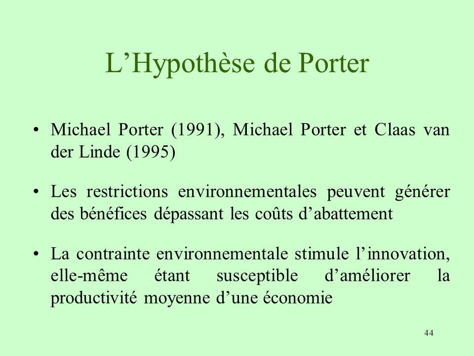 44 LHypothèse de Porter Michael Porter (1991), Michael Porter et Claas van der Linde (1995) Les restrictions environnementales peuvent générer des bén