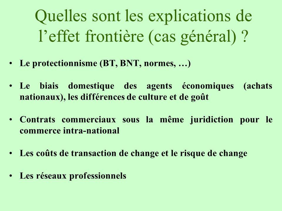Quelles sont les explications de leffet frontière (cas général) ? Le protectionnisme (BT, BNT, normes, …) Le biais domestique des agents économiques (