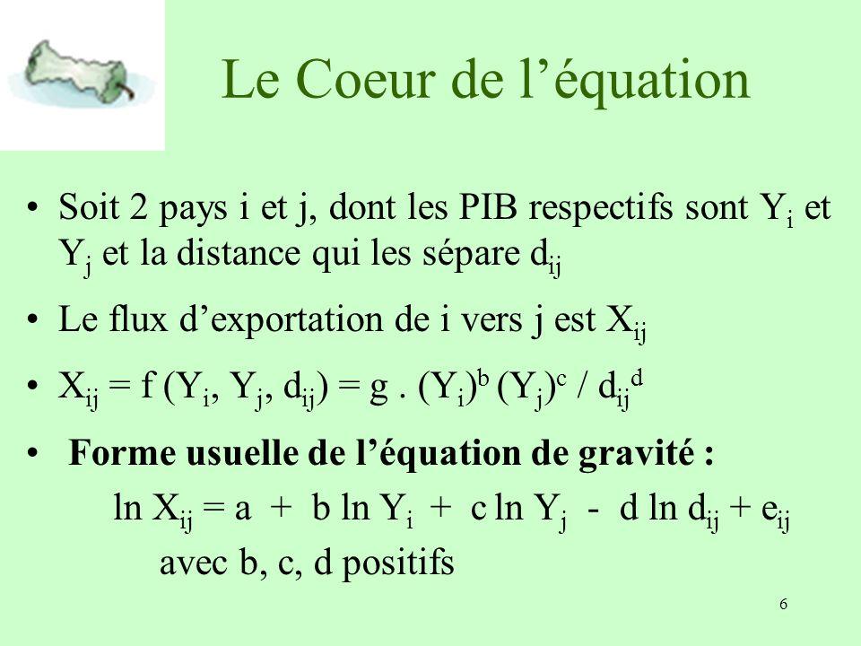 6 Le Coeur de léquation Soit 2 pays i et j, dont les PIB respectifs sont Y i et Y j et la distance qui les sépare d ij Le flux dexportation de i vers