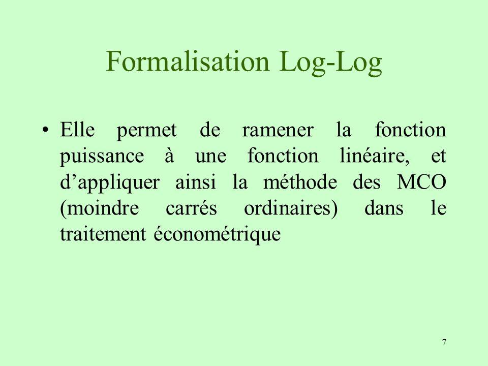 7 Formalisation Log-Log Elle permet de ramener la fonction puissance à une fonction linéaire, et dappliquer ainsi la méthode des MCO (moindre carrés o