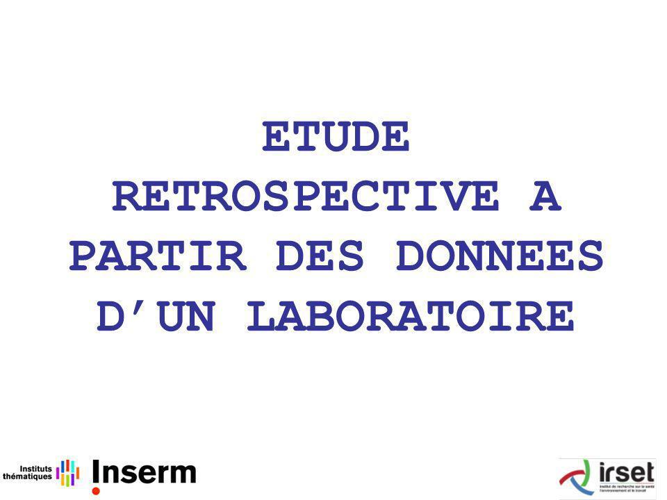 ETUDE RETROSPECTIVE A PARTIR DES DONNEES DUN LABORATOIRE
