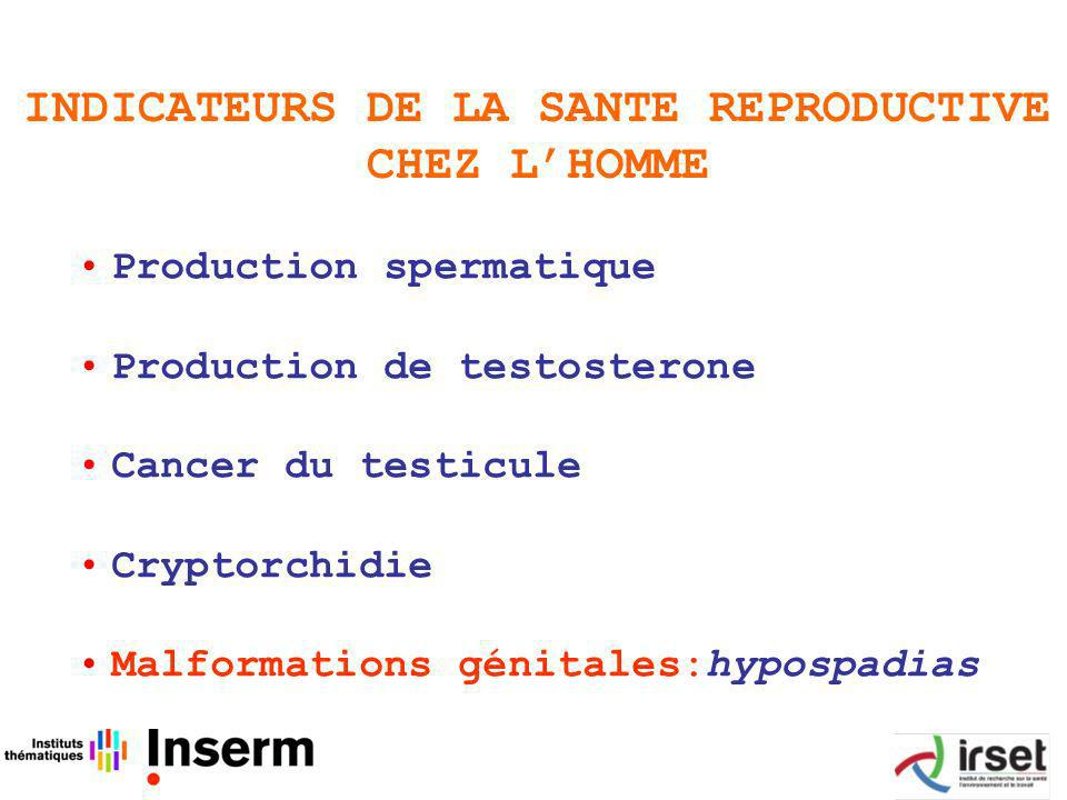 INDICATEURS DE LA SANTE REPRODUCTIVE CHEZ LHOMME Production spermatique Production de testosterone Cancer du testicule Cryptorchidie Malformations gén