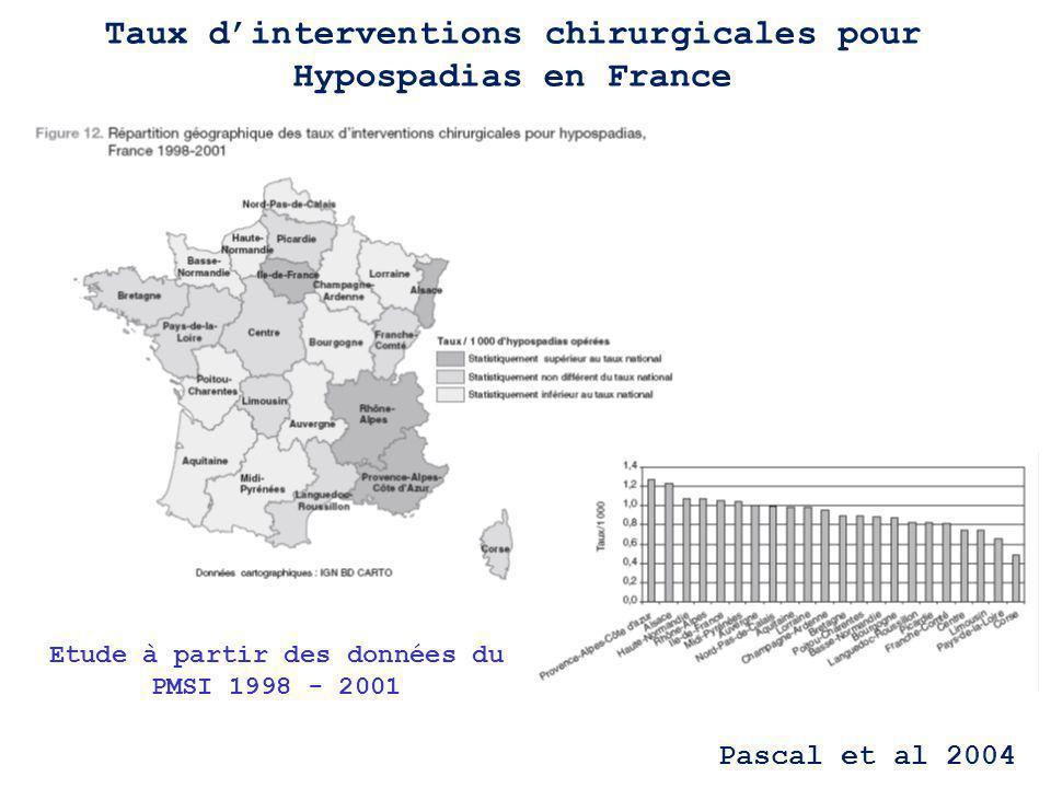 Taux dinterventions chirurgicales pour Hypospadias en France Pascal et al 2004 Etude à partir des données du PMSI 1998 - 2001