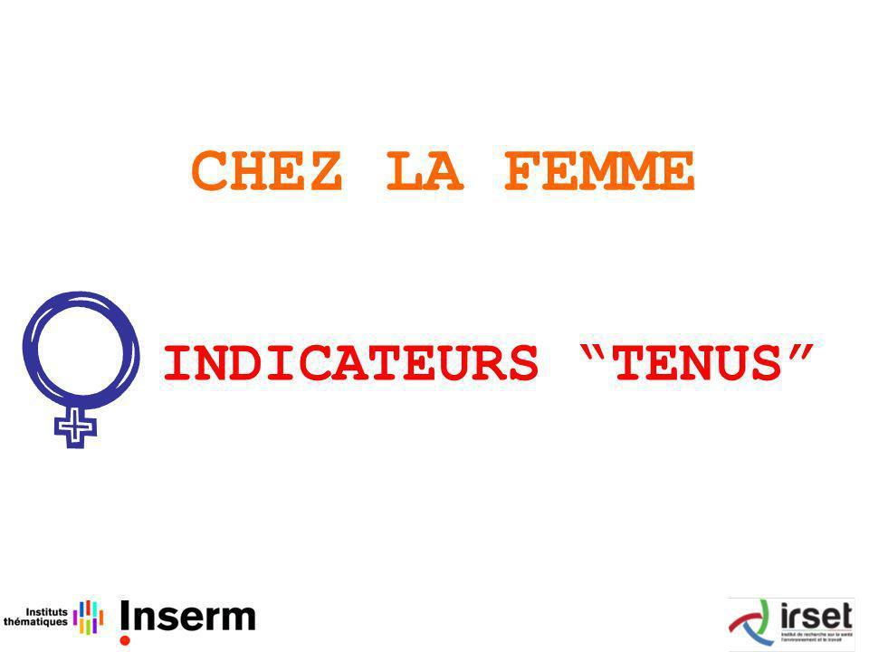 INDICATEURS TENUS CHEZ LA FEMME
